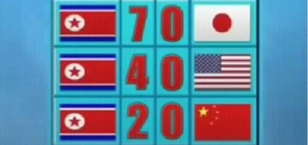 神剧情:朝鲜电视台称朝鲜进世界杯决赛