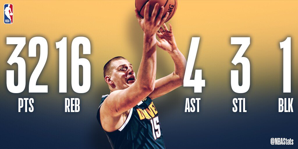 [虎]NBA官方评选今日最佳数据:约基奇砍下32+16+4当选
