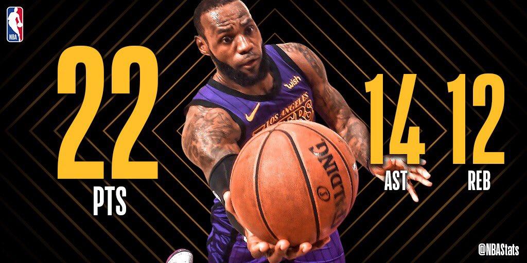 [虎]NBA官方评选今日最佳数据:詹姆斯22+14+12当选