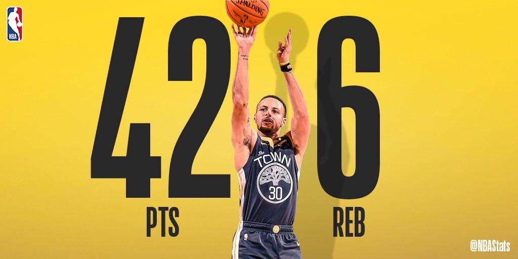 [虎]NBA官方评选今日最佳数据:库里42+6当选