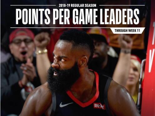 [虎]NBA前11周数据榜:哈登得分王、威少助攻王