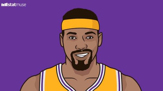 历史上的今天:湖人豪取33连胜创造NBA纪录