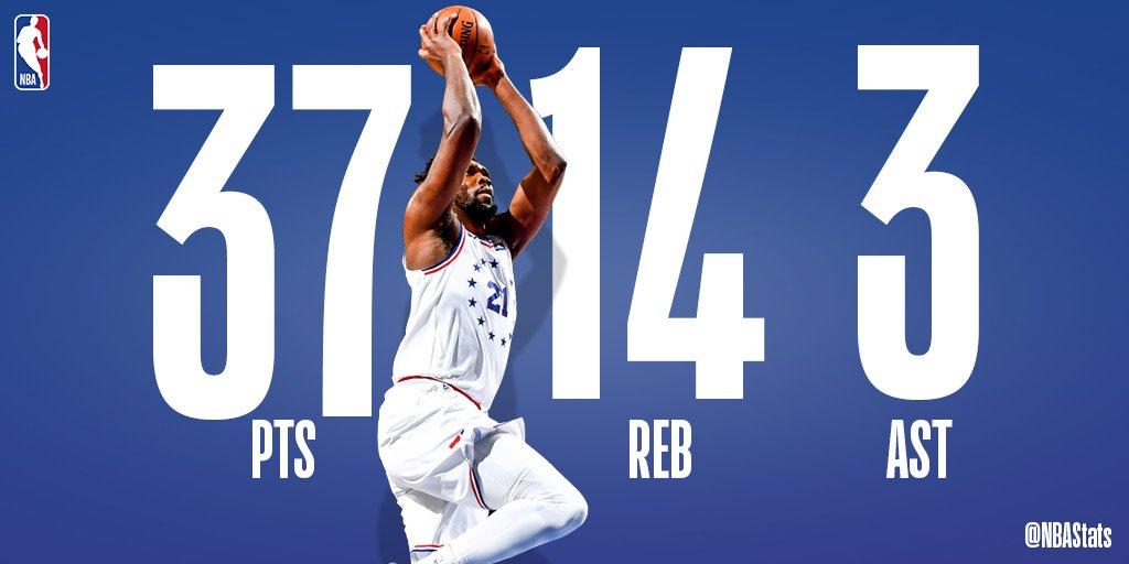 NBA官方评选今日最佳数据:恩比德37+14成功当选