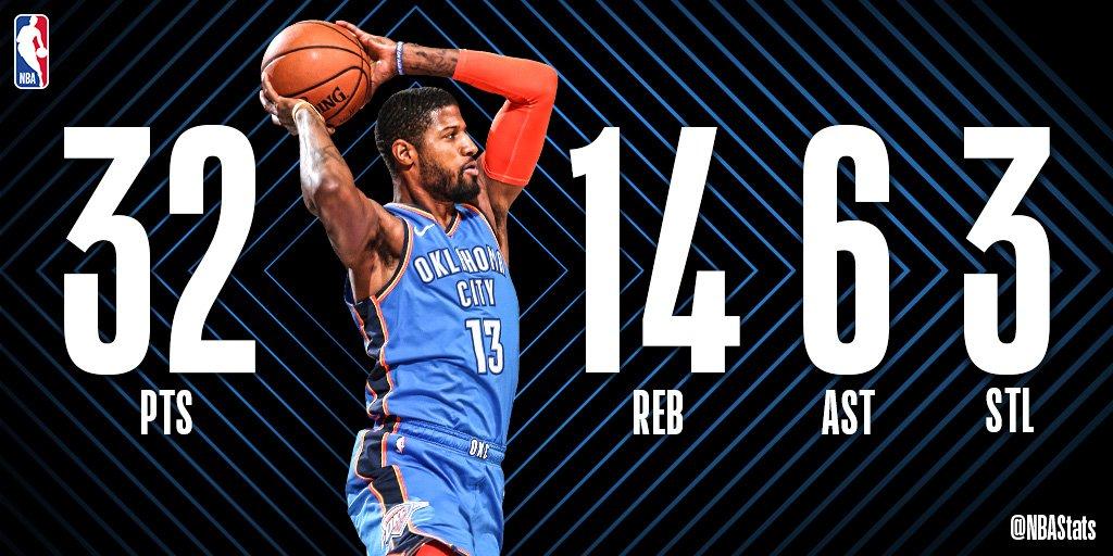 NBA官方评选今日最佳数据:乔治32+14+6+3当选
