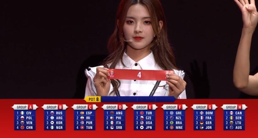 第七、八档球队抽签结果出炉,中国与科特迪瓦同组