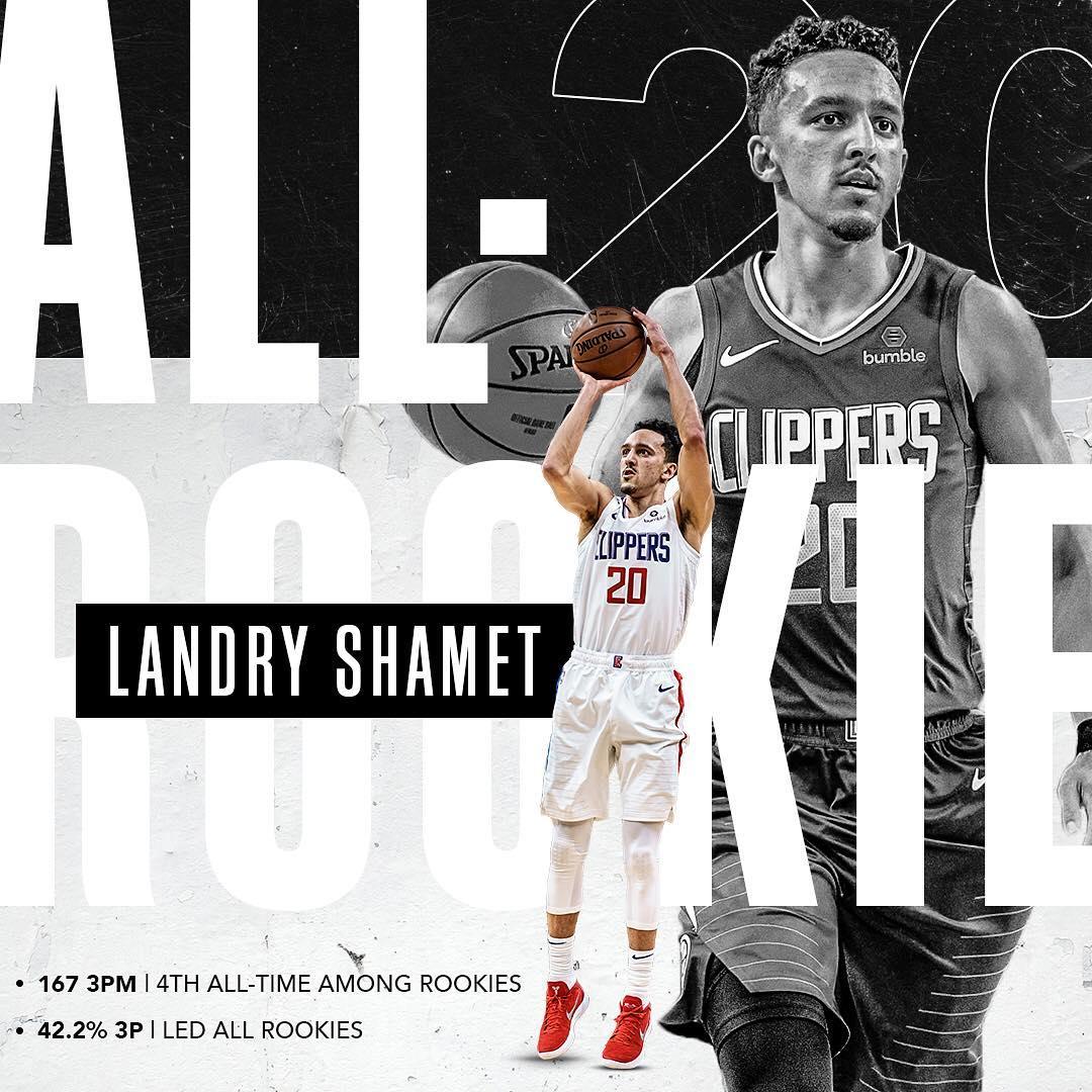 沙梅特新秀赛季命中160+三分且命中率达42%,库里后首人 NBA新闻