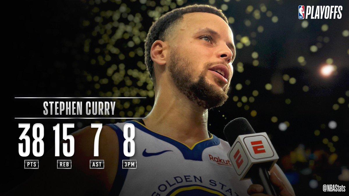 NBA官方评选今日最佳数据:库里38+15+7当选 NBA新闻