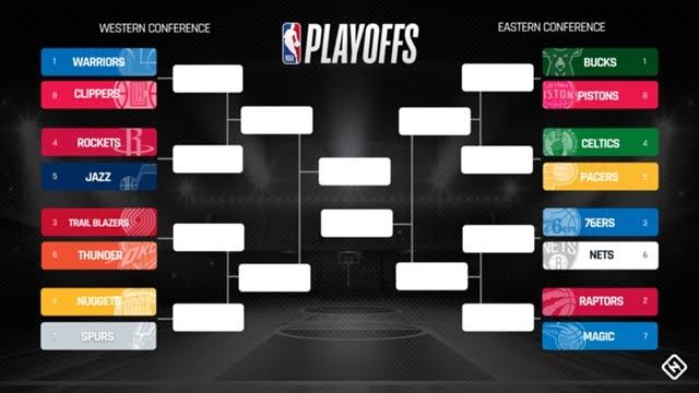 本赛季NBA季后赛开赛至今全网综合收视率已下滑26%