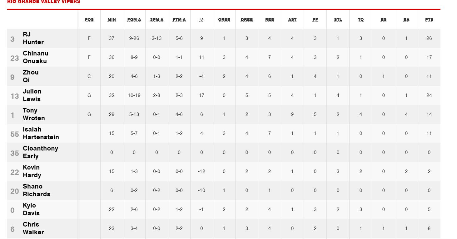 皇家彩票网是否正规:周琦发展联盟数据:11分6篮板1盖帽
