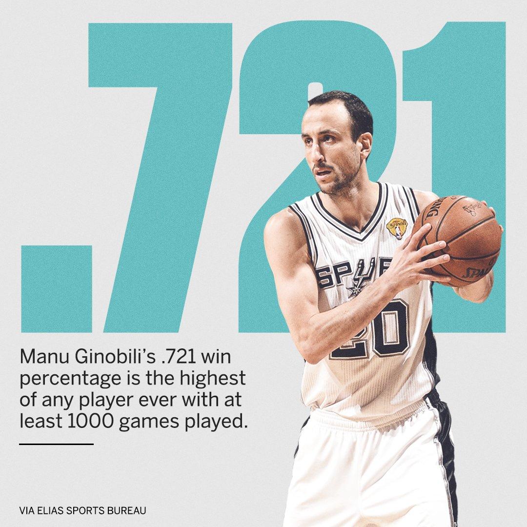 场超千次球员中最高进吉诺比利职业生活生计胜率72.1%