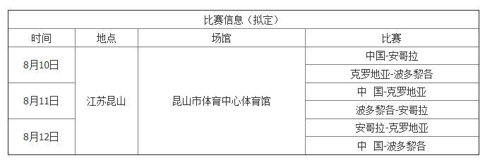中国男篮8月5场热身赛,先打四国赛再战巴西