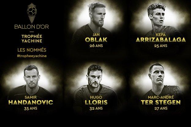 首届雅辛奖10人候选名单:奥布拉克、阿利松入围