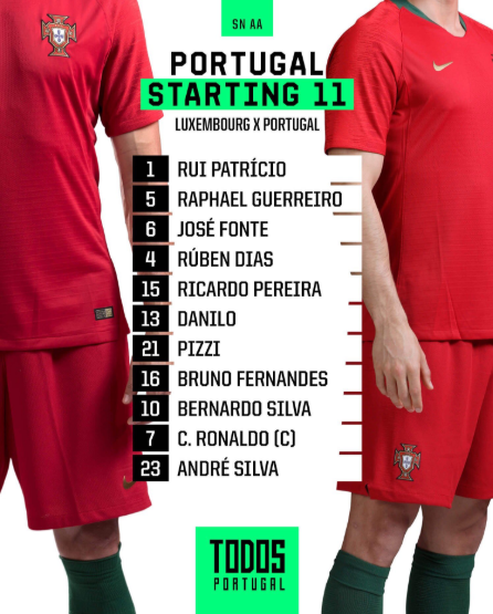 葡萄牙vs卢森堡:C罗领衔首发,冲击国家队百球成就