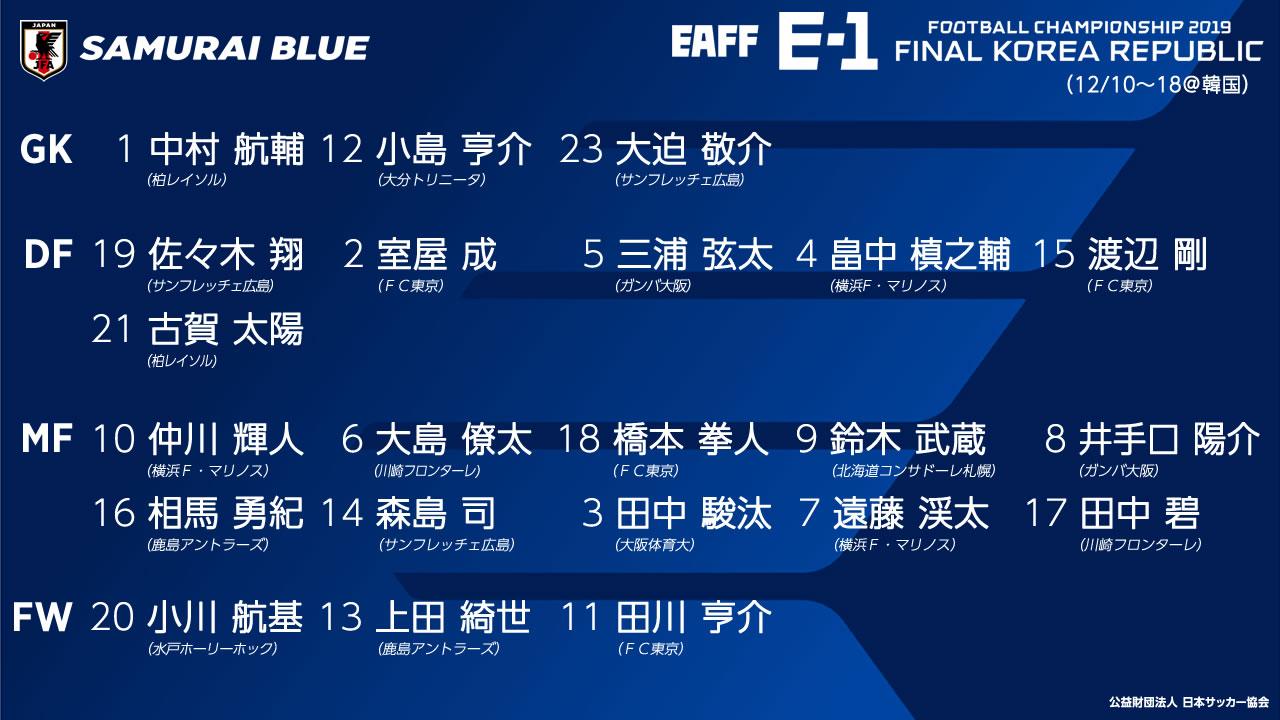 东亚杯日本名单公布无旅欧球员入选,10日首战中国