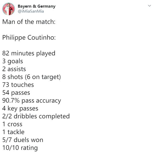 [数据板]梦回巅峰,库蒂尼奥独造五球完美表现闪耀安联