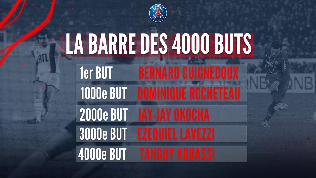 血统?青训小将夸西打入巴黎历史第4000粒正式比赛入球