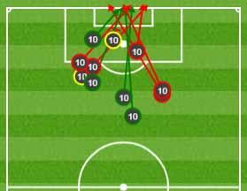 望门叹息!梅西西甲中11脚射门无进球,创近2年新高