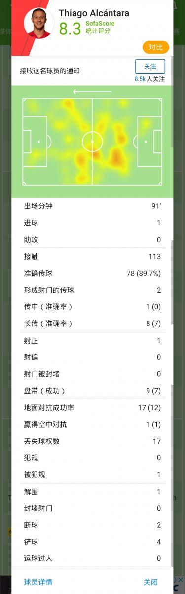 [数据板]状态火热!蒂亚戈破门+7次过人助拜仁胜美因茨