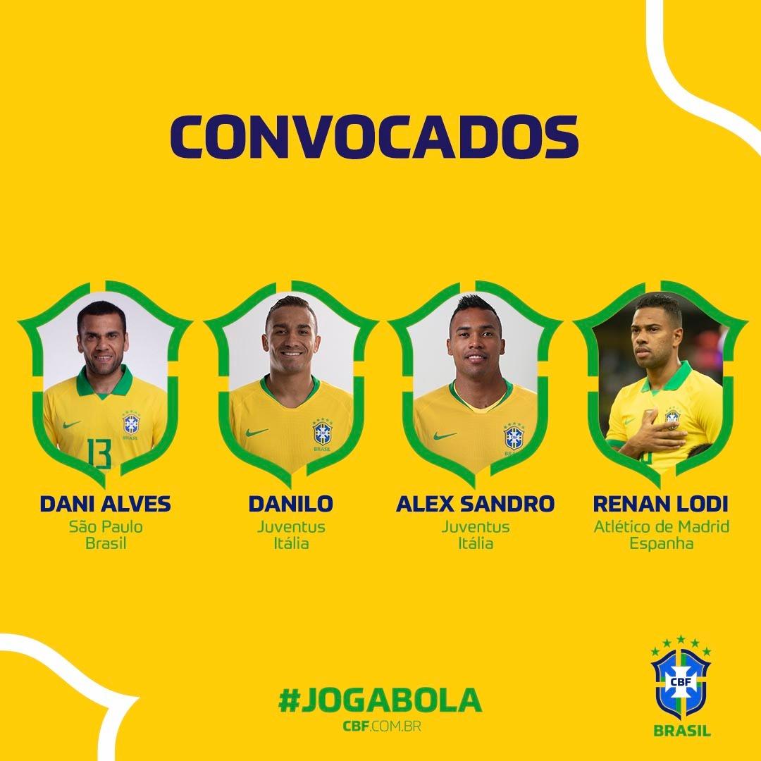 巴西世预赛大名单:内马尔、库鸟领衔;阿利松伤缺