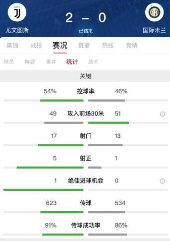 拉姆塞传射建功迪巴拉替补破门,尤文2-0国米重返榜首