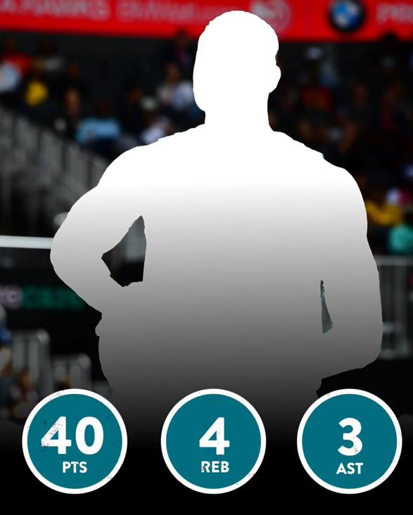 猜猜这是谁?黄蜂更新Instagram展示匿名球员数据