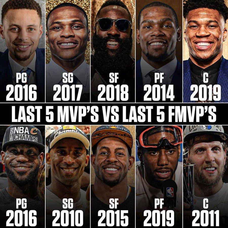 美媒晒阵容对比图:最近的5位MVP VS 最近的5位FMVP
