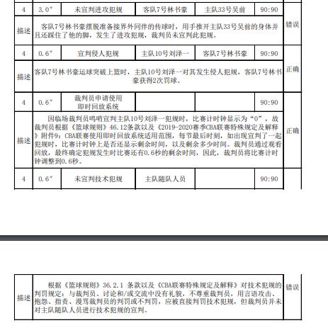 裁判报告:北京浙江出现错判,林书豪推吴前应吹进攻犯规