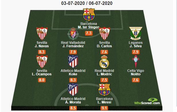 西甲第34轮最佳阵容:梅西领衔,巴萨马竞均两人入选