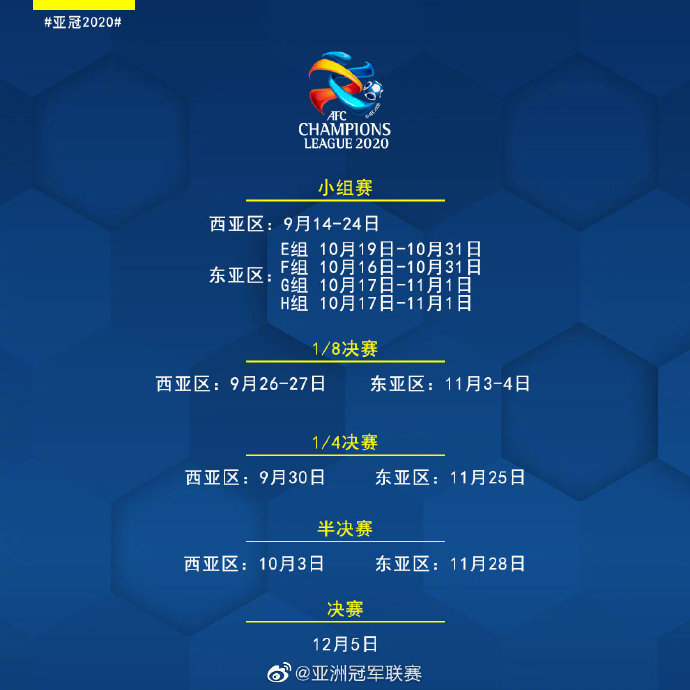 官方:亚冠东亚区10月16日开战,决赛12月5日进行