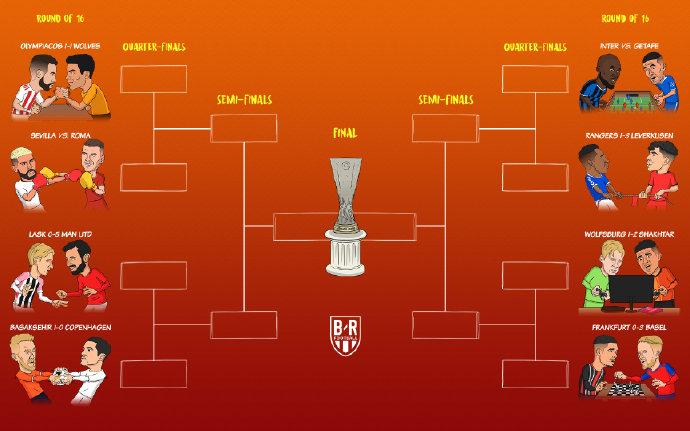 欧联杯淘汰赛抽签结果:曼联、狼队、塞维利亚、罗马同区
