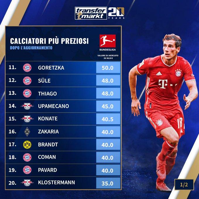 德甲球员身价榜:桑乔哈弗茨基米希前3,拜仁前10占7