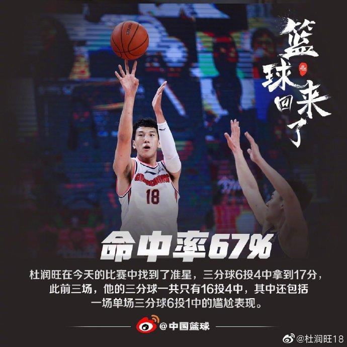 杜润旺感谢团队帮助自己找手感:会继续努力提高完善