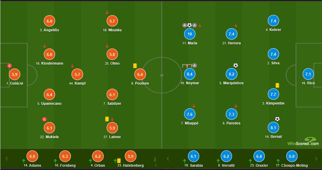 迪马利亚两传一射,大巴黎3-0莱比锡队史首进欧冠决赛插图(20)