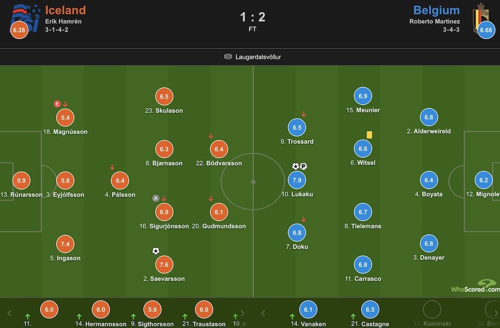 武汉哪里的饼子最漂亮:European League: Lukaku made points + scored twice,Belgium away 2-1 Iceland插图(8)