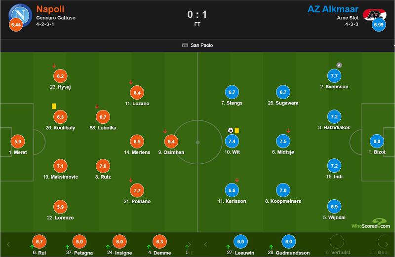 《【煜星网页测速】欧联:奥斯梅恩进球被吹,那不勒斯0-1阿尔克马尔》