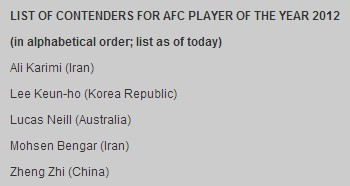 郑智入选亚洲足球先生5人候选名单
