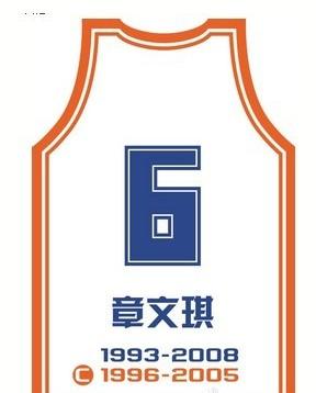 上海将为章文琪举办球衣退役仪式