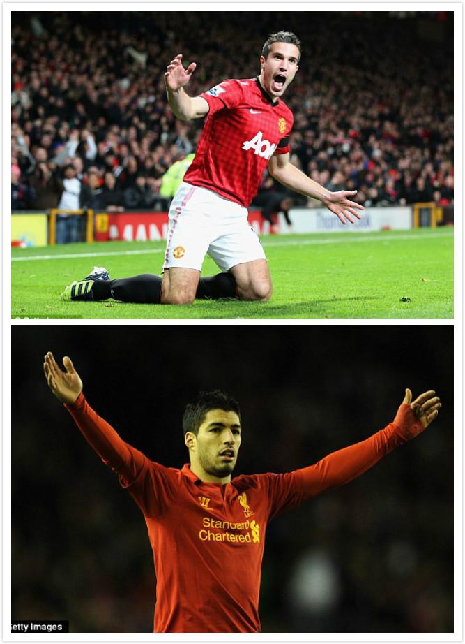 数据揭示:曼联、利物浦都有球员依赖症?
