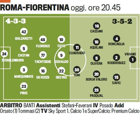 罗马VS佛罗伦萨首发预测:德罗西回归
