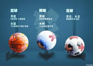 体育局长刘鹏:下决心加大投入搞好三大球