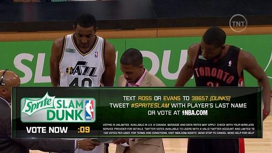 有网站质疑:扣篮大赛的投票结果是假的?
