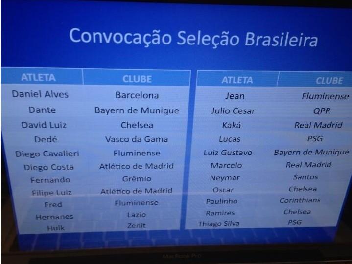 巴西友谊赛大名单:卡卡回归迭戈科斯塔入选