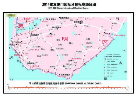 2014年厦门国际马拉松比赛线路图