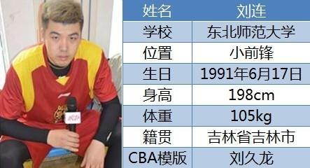 走近CUBS大超联赛北区MVP刘连