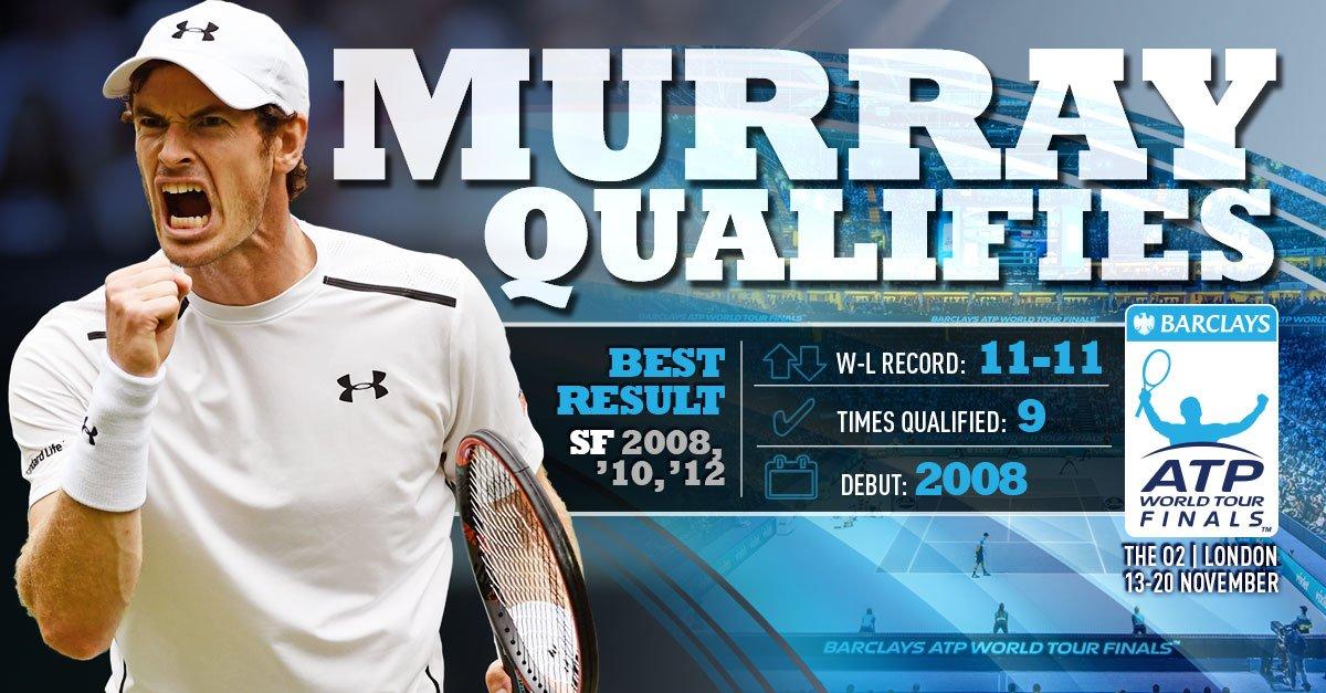 穆雷连续第九年入围ATP年终总决赛