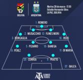 玻利维亚vs阿根廷首发:科雷亚代替梅西
