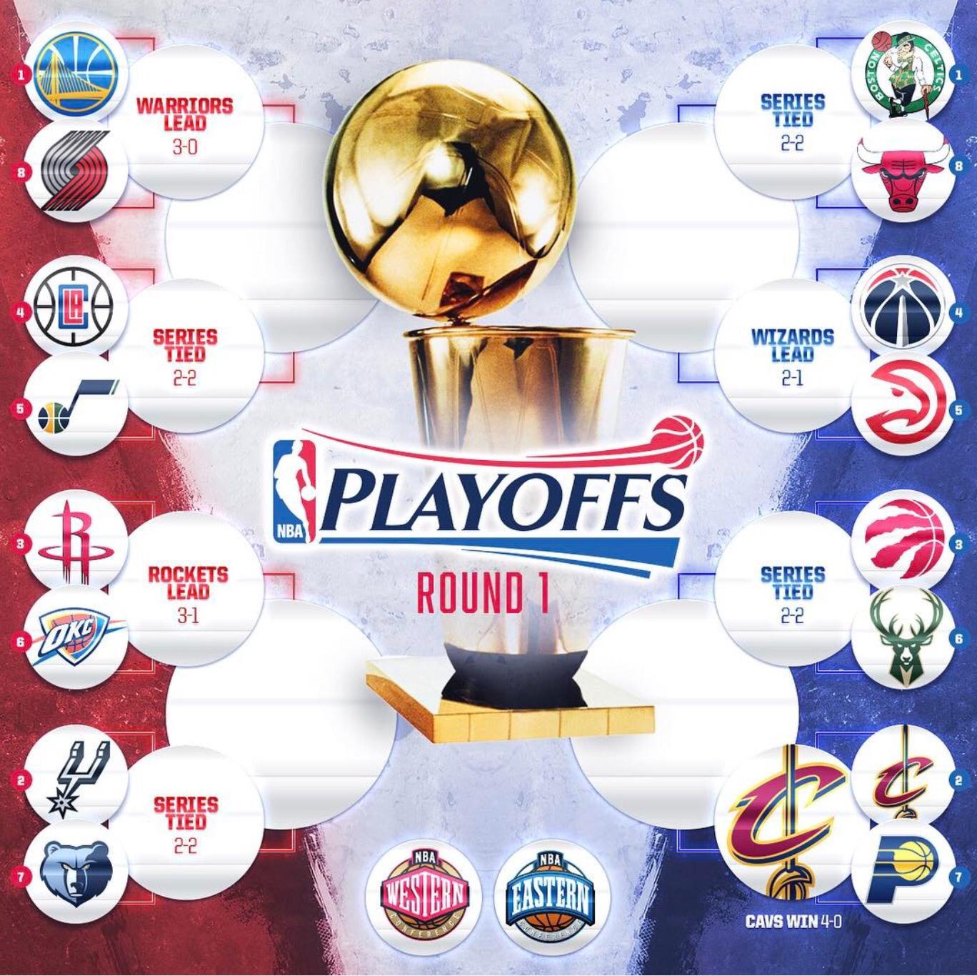 NBA官方晒季后赛球队总比分图