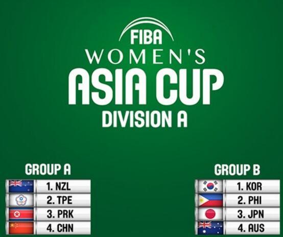 女篮亚洲杯分组:中国与新西兰、朝鲜同处A组