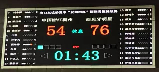 赖俊豪伤退,浙江队热身赛22分惨败西班牙球队