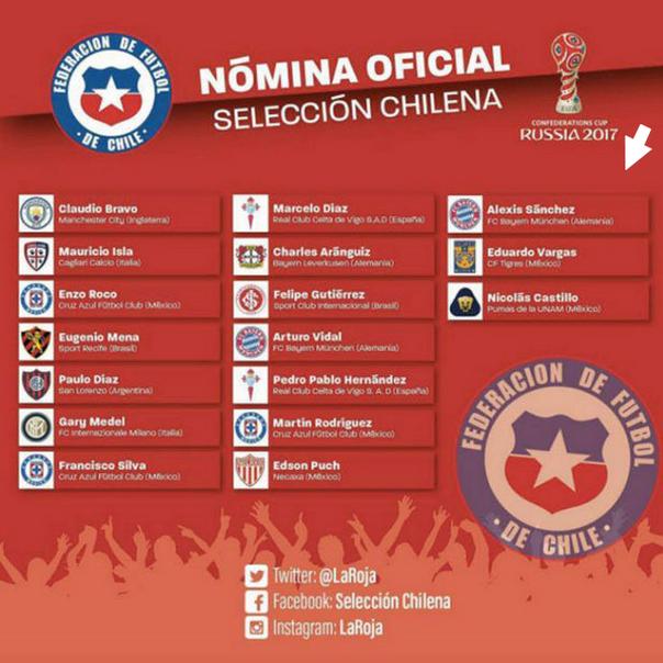 乌龙?智利联合会杯大名单:来自拜仁的桑切斯